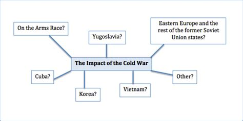 end of the cold war the fall of the soviet union and the