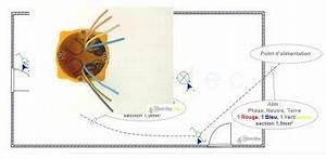 Cabler Un Va Et Vient : sch ma branchement va et vient avec voyant lumineux sans neutre ~ Voncanada.com Idées de Décoration