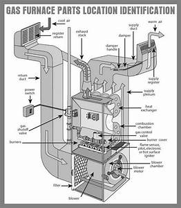 Electric Furnace Thermostat Wiring Diagram General Electric Furnace on ge furnace diagram, general electric oven burner wiring, intertherm furnace diagram, general electric furnace parts, heater furnace process diagram, carrier furnace diagram, lennox pulse furnace parts diagram, electric furnace parts diagram, goodman furnace schematic diagram,