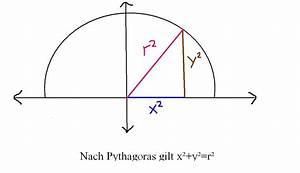 Radius Eines Zylinders Berechnen : gleichung eines kreises berechnen onlinemathe das mathe forum ~ Themetempest.com Abrechnung