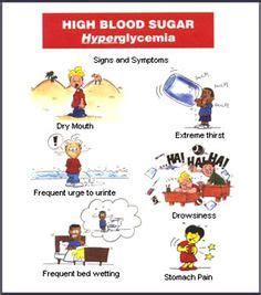 hypoglycemia  hyperglycemia  person  diabetes