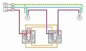 Double Va Et Vient : double va et vient forum electricit syst me d ~ Nature-et-papiers.com Idées de Décoration
