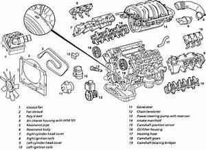 Howtorepairguide Com  Mercedes 112l  U0026 113l Engine Cylinder
