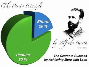 Pareto Principle 80  20 Rule And How To Analyse It By Using