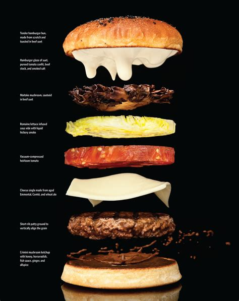 modern cuisine the hamburger a quintessential meal arts