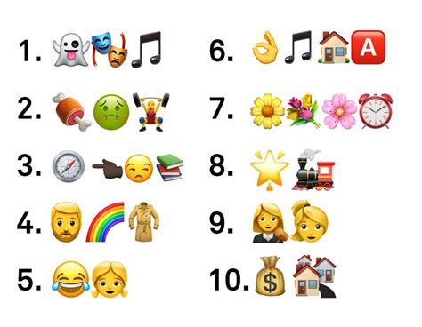 Guess the anime with emojis. Test your theatre knowledge with our emoji quizzes ...