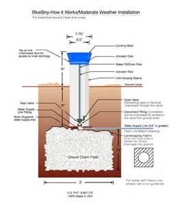 free hose bib diagram outdoor faucet repair diagram elsavadorla