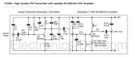 fm transmitter circuit page 2 rf circuits next gr