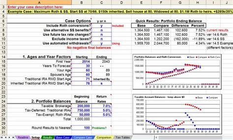 retiree portfolio model bogleheads