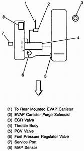 Solved  On A 1997 Gmc Sonoma V6 Vortek Engine