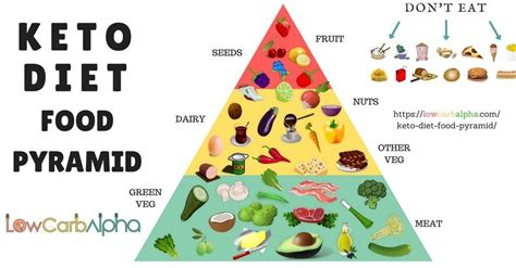 usda 187 cooking food pyramid related keywords suggestions for healthy food pyramid 2016 usda food pyramid