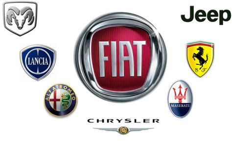 Who Owns Alfa Romeo by Who Owns Who In The Auto World Gallery Ebaum S World