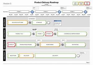 product delivery plan roadmap template microsoft visio With visio timeline template download