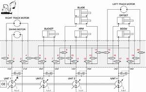Simplified Excavator Hydraulic Circuit