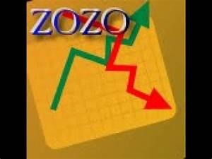 Stocks on Watch 8/24 $BSTG $CIEN $CLR $GPRO $LOXO $ITEK ...