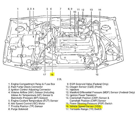 Accent Engine Diagram Well Hyundai Sonata