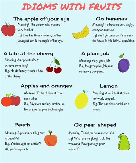 20 English Idioms With Their Meanings And Origins Autos Post