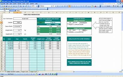 Growth Chart Weight Excel Height Charts Tracker