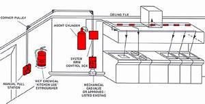 Hood Ansul System Wiring Diagram