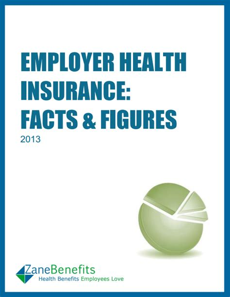 Employer Health Insurance Facts And Figures 2013  Zane. Iso 14001 Latest Version Credit Score Checker. Best Network Scanning Tools Yelp Nyc Movers. How To Get Cfp Certification. Comcast Business Bundle Deals. Writing Programs Online Cisco Training Denver. Dreamweaver Database Driven Website. Super Duper Backup Software Email Html Page. Homes For Special Needs Children
