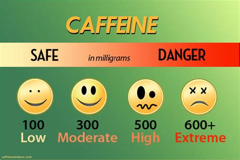 Energy drinks whole story   Caffeine and You