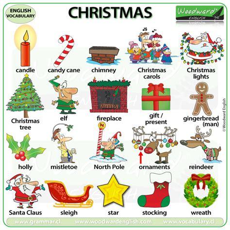 Christmas Traditions English Vocabulary  Santa Claus, Trees, Gifts, Food, Carols, Cards