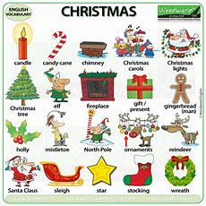 Christmas Traditions English Vocabulary  Santa Claus, Trees, Gifts, Food, Carols, Cards