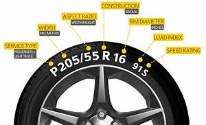 Understanding Your Tire Size Conversion Chart