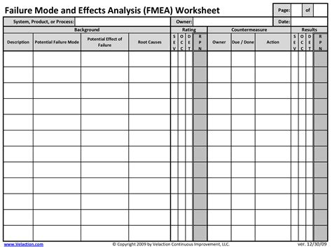fmea worksheet failure mode  effects analysis worksheet