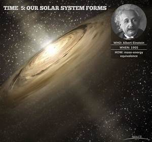 The History  U0026 Structure Of The Universe  Infographic