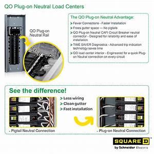 Square D Qo 200 Amp 42