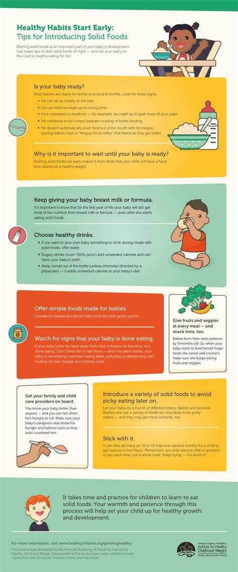 Tips For Introducing Solid Foods Healthychildrenorg