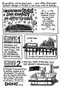 Compost En Appartement : faire son compost trucs et astuces actubio ~ Melissatoandfro.com Idées de Décoration
