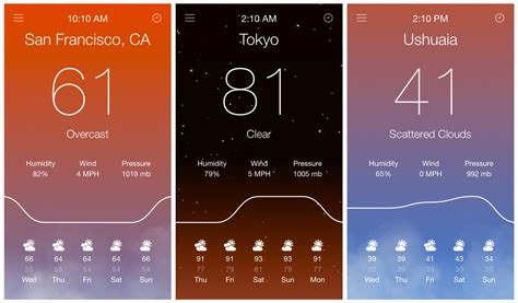 what is the best weather app for iphone aero weather app for iphone tools and toys