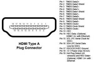 wiring diagram hdmi plug wiring image wiring diagram similiar micro hdmi pinout keywords on wiring diagram hdmi plug