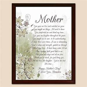 Personalized Mom Printed Plaque | Custom Mothers Day ...