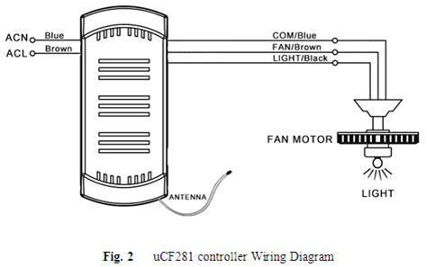 smart ceiling fan control smart home wifi ceiling fan speed control receiver buy