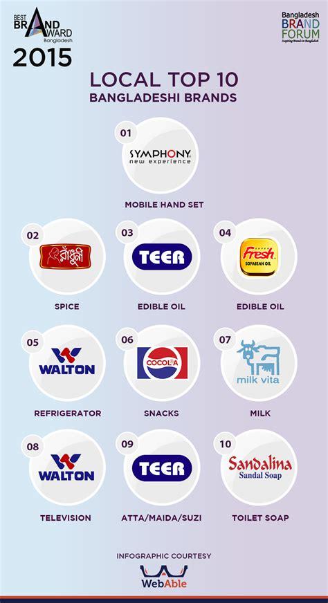 Top 10 Bangladeshi Brands  2015 Bable