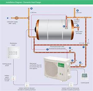 More About Heat Pumps