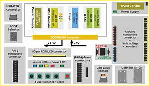 Visioncb-rt-std V 1 0 Datasheet And Pinout