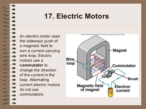 Application Of Electric Motor applications of electricity