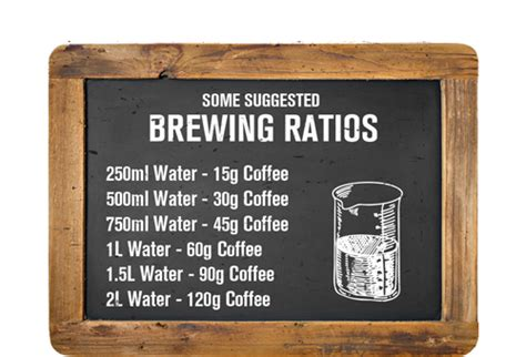 Brewing Guide ? Ue Coffee Roasters Ltd