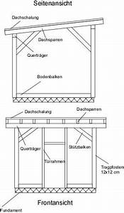 Gartenhaus Heizung Selber Bauen : gartenger tehaus gartenhaus selber bauen gartenh user ~ Michelbontemps.com Haus und Dekorationen
