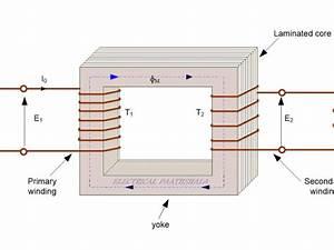 No Load Transformer And Its Phasor Diagram