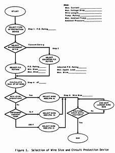 Aircraft Wiring Chart