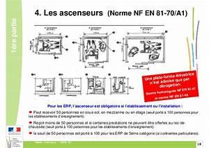 Guide De L39accessibilit Pour Les ERP Exerant Dans L