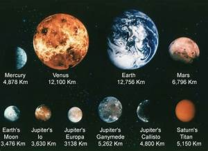 With Detailed Picture of Solar System Moons (page 2 ...