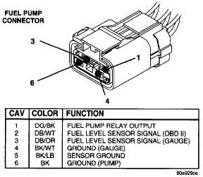 Dodge Ram Fuel Pump Wiring Data