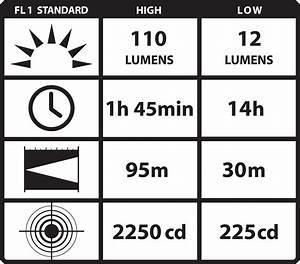 Ansi Lumen Berechnen : streamlight 88030 protac 1l 275 lumen professional tactical flashlight with high low strobe w 1 ~ Themetempest.com Abrechnung