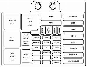 gmc sierra mk1 1996 1998 fuse box diagram auto genius With wiring a door bell1993 gmc sierra engine diagram sensors as well 2002 gmc yukon engine